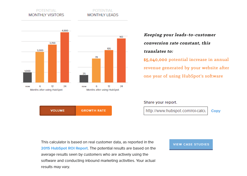 Hubspot ROI Calculator Results