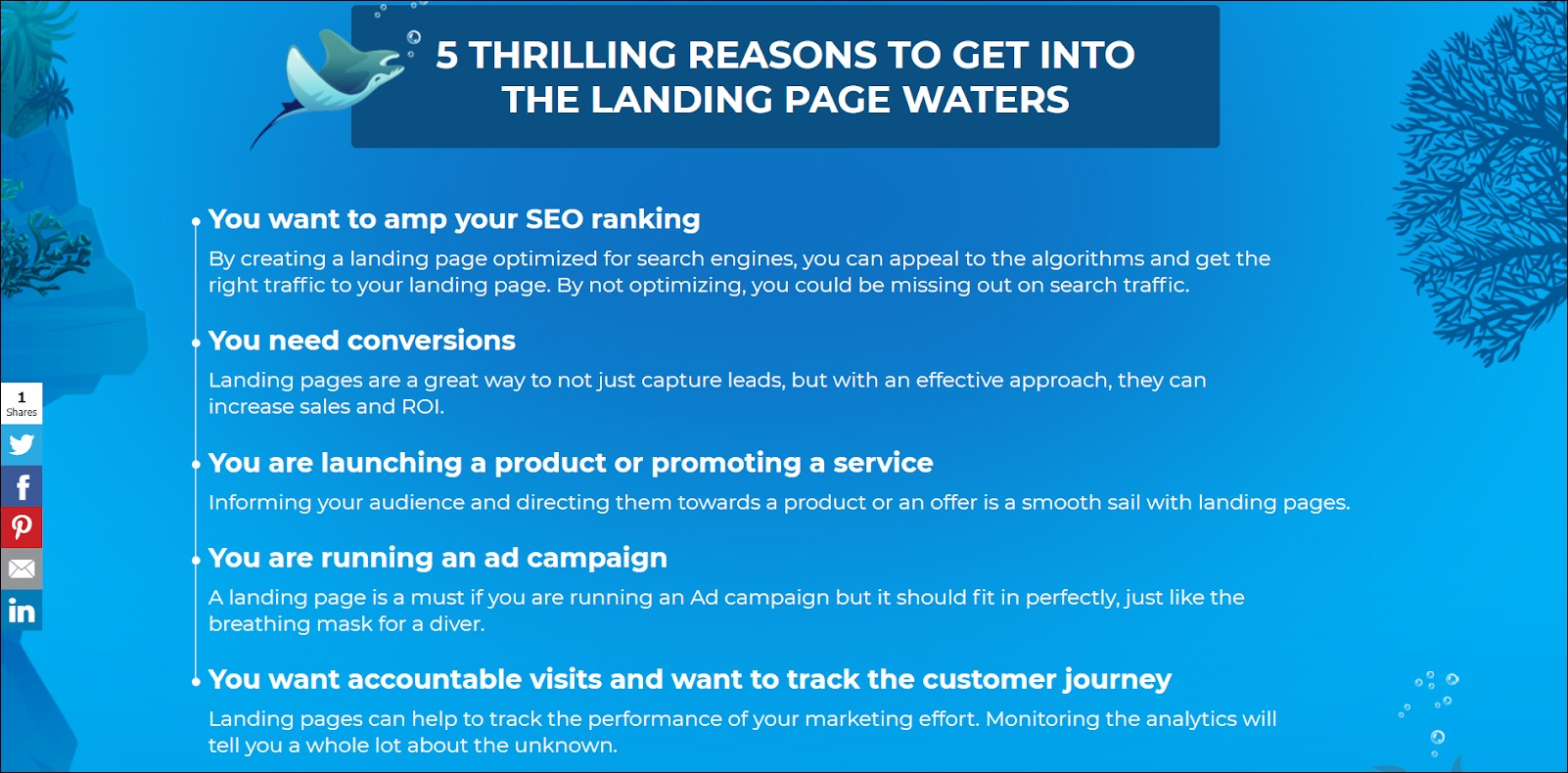 Understanding the Power of Interactive Landing Pages (With Examples and Tips)