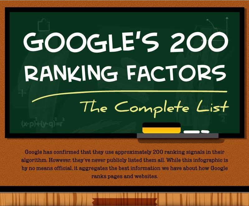 content-marketing-strategies-repurposing-200-ranking-factors-infographic-snipped