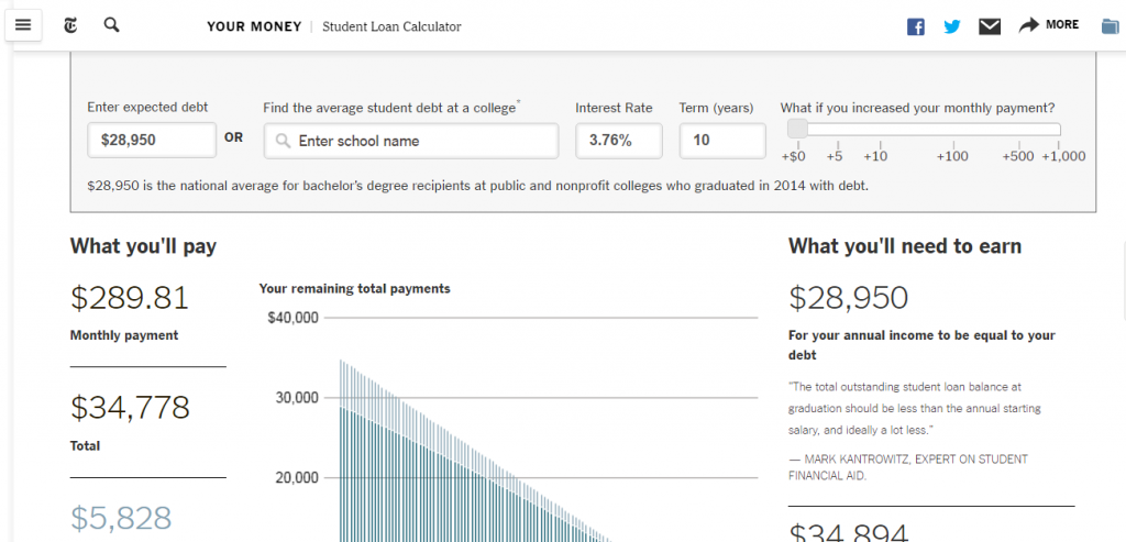 Publishing Calculators interactive content ny-times-student-loan-calc