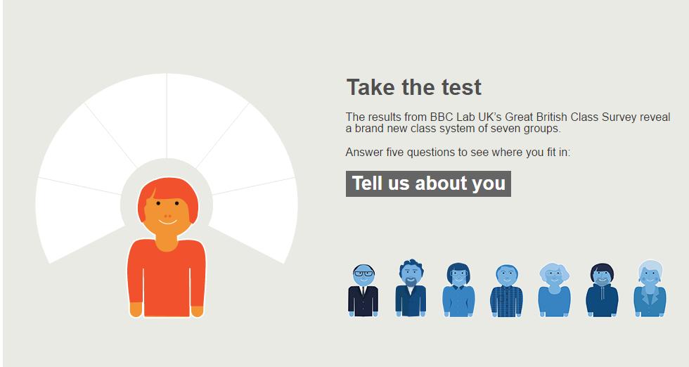 Publishing Calculators interactive content bbc-class-calculator