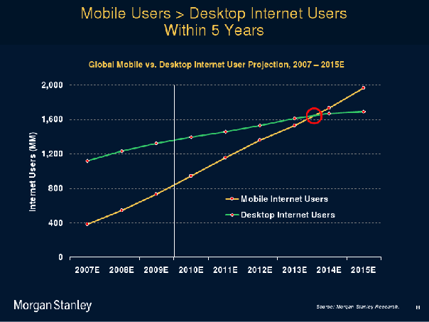 mobile_vs_desktop_mobile_marketing_strategy
