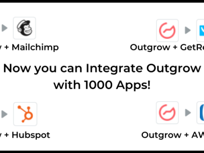 Now you can Integrate Outgrow with 1000 Apps