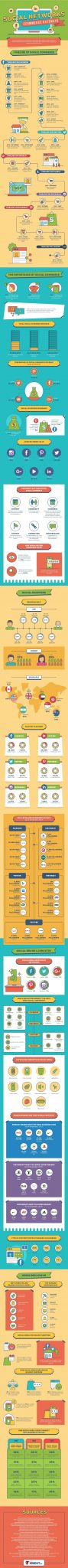 Social Media and Sales – A Match Made in Heaven? [Infographic]