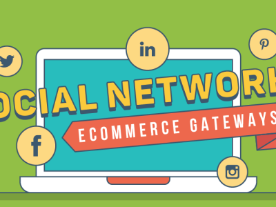 Infographic: Social Media and Sales – A Match Made in Heaven?