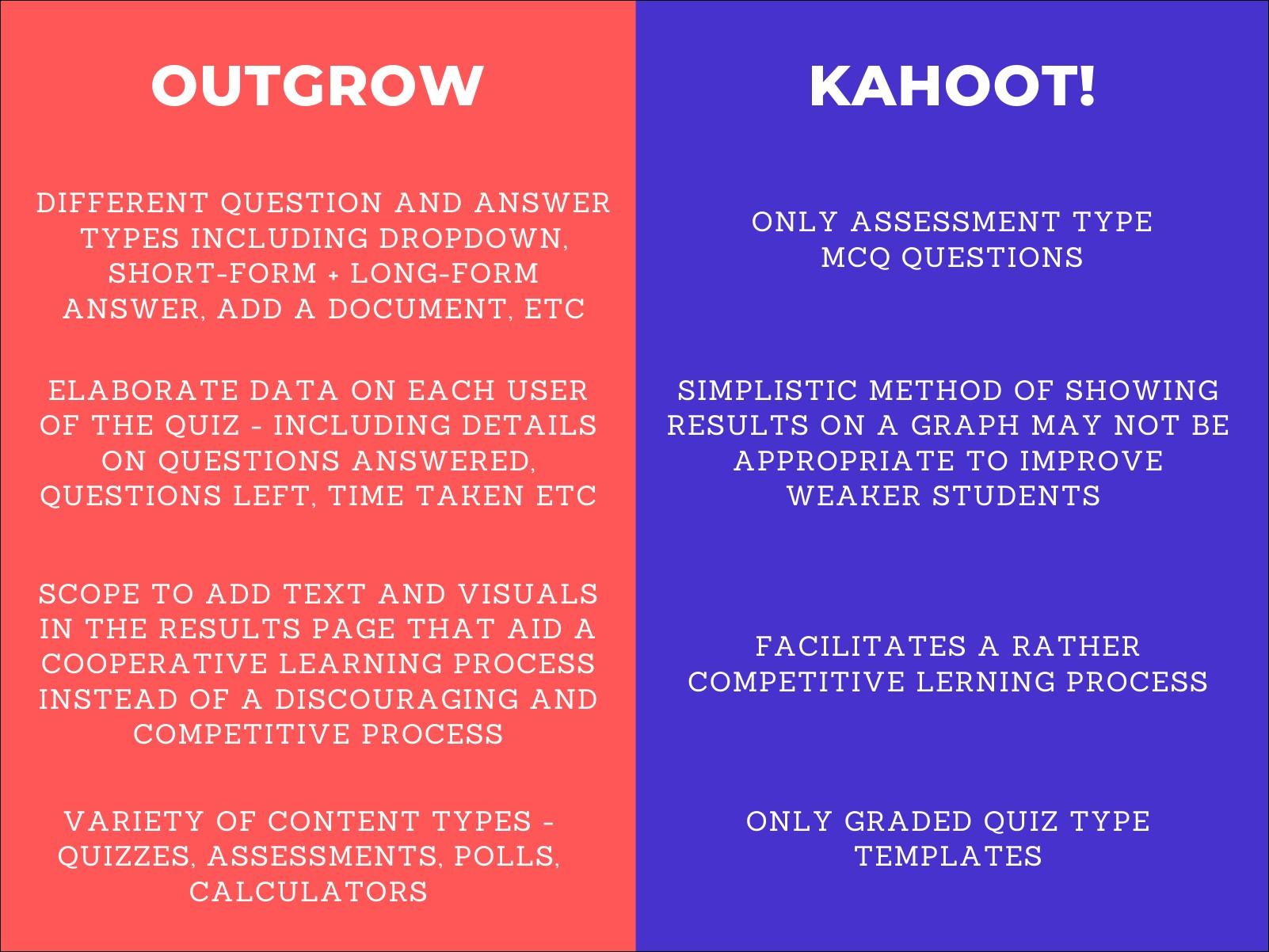 Kahoot-style quiz