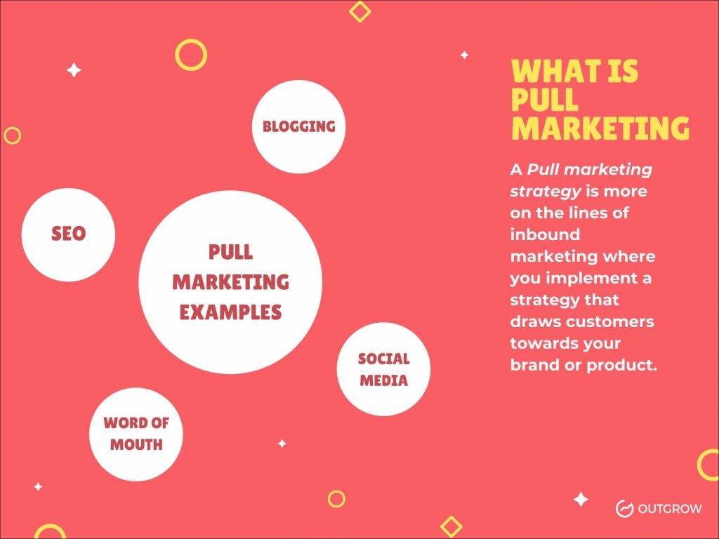 pull marketing