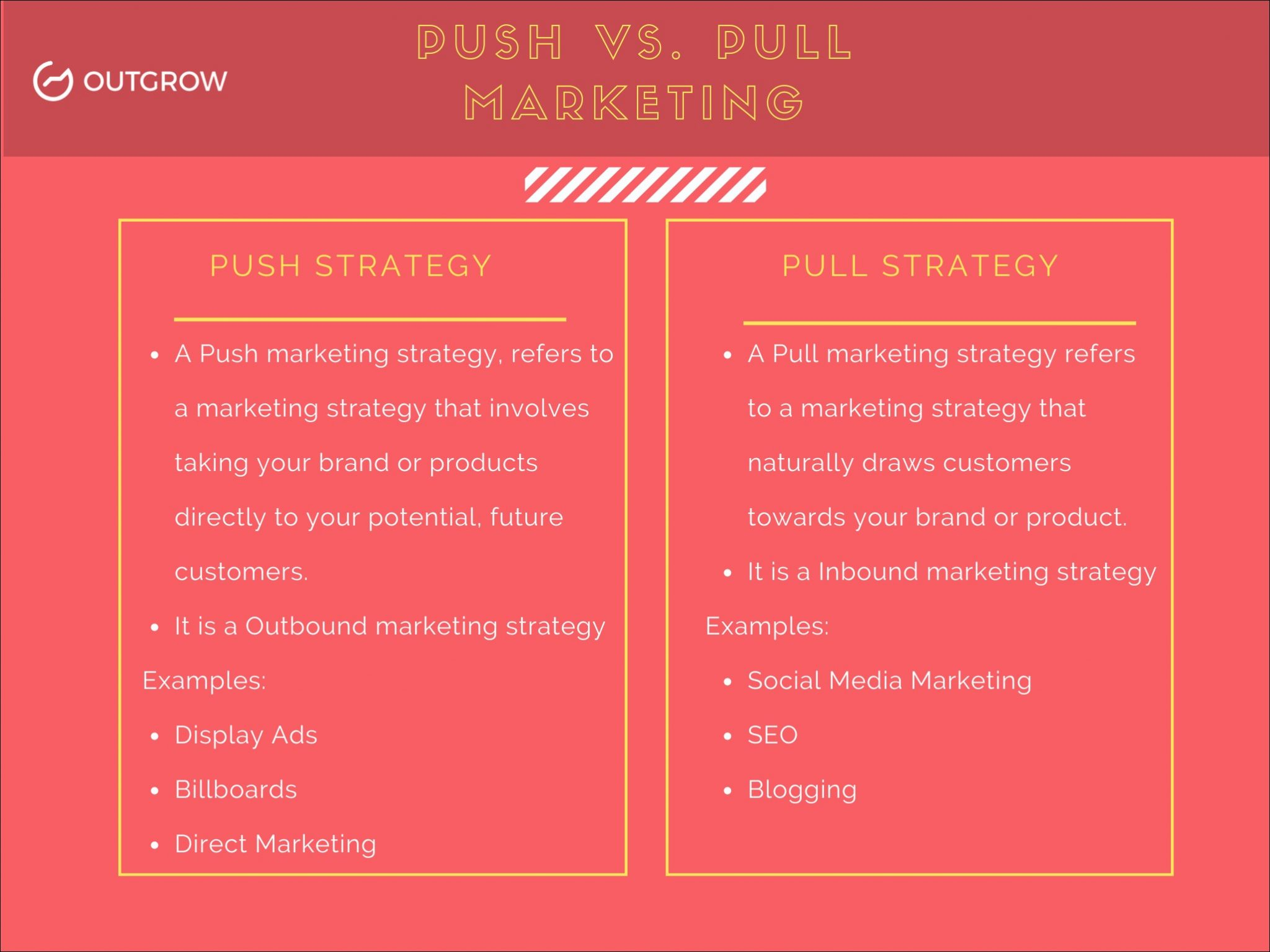 difference between push and pull marketing