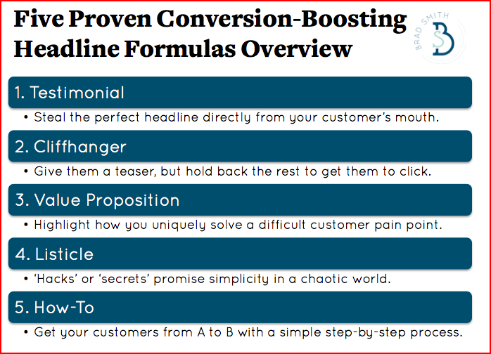 conversion rate optimization stats