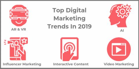 digital marketing trend 2019