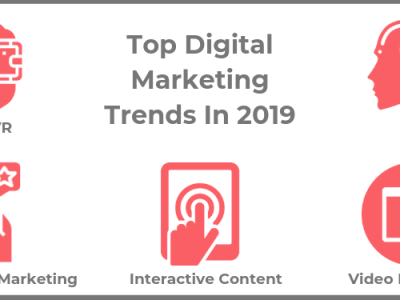 Top Digital Marketing Trends To Watch Out For This Year