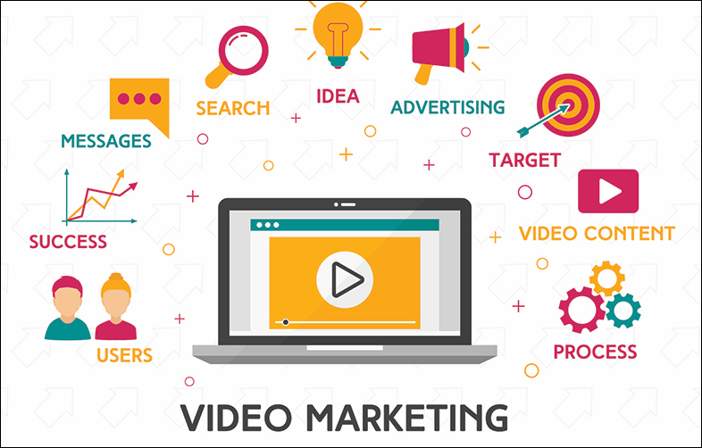 What Is Social Video Marketing?