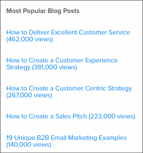 6 Niche Marketing Blogs You Need to Read