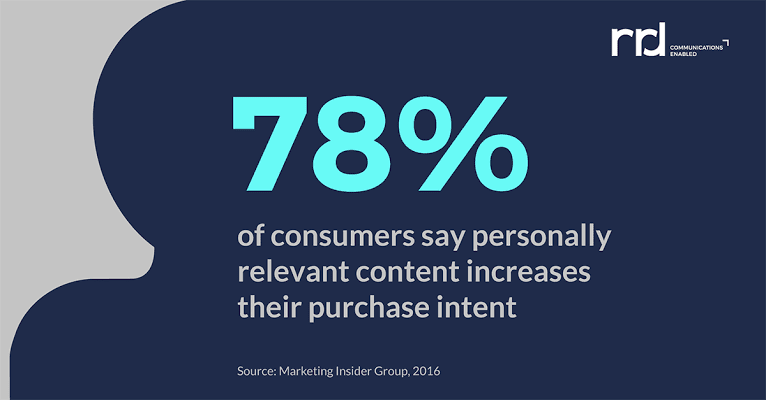 19 Personalization Statistics you Need To Know