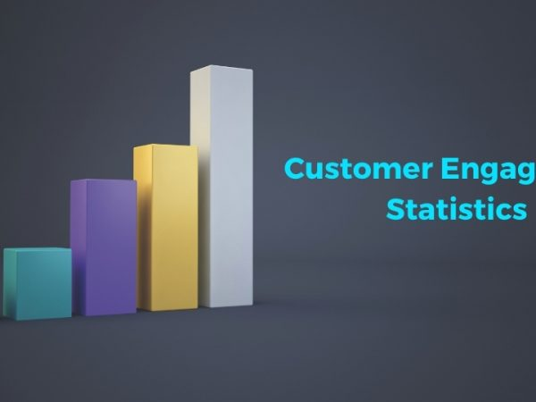 customer engagement statistics