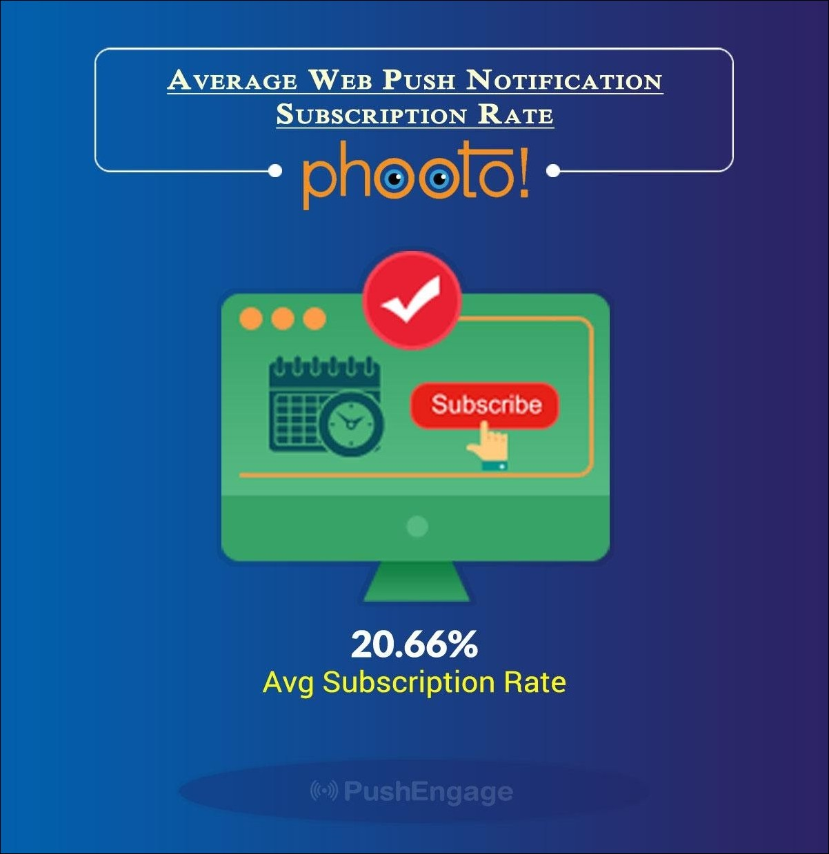 5 Tips To Boost Your Subscription Rate Using Web Push Notifications