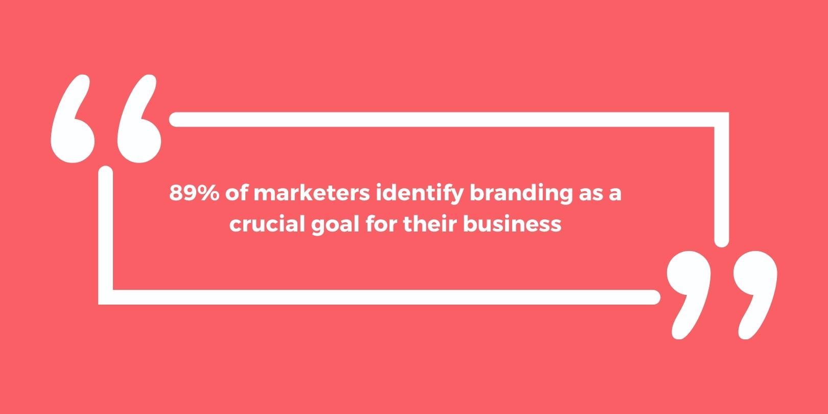 Brand name statistics
