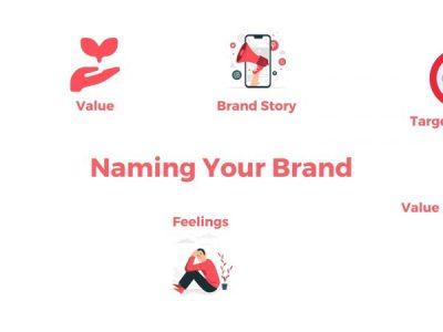 The Saving Power Of Brand Name