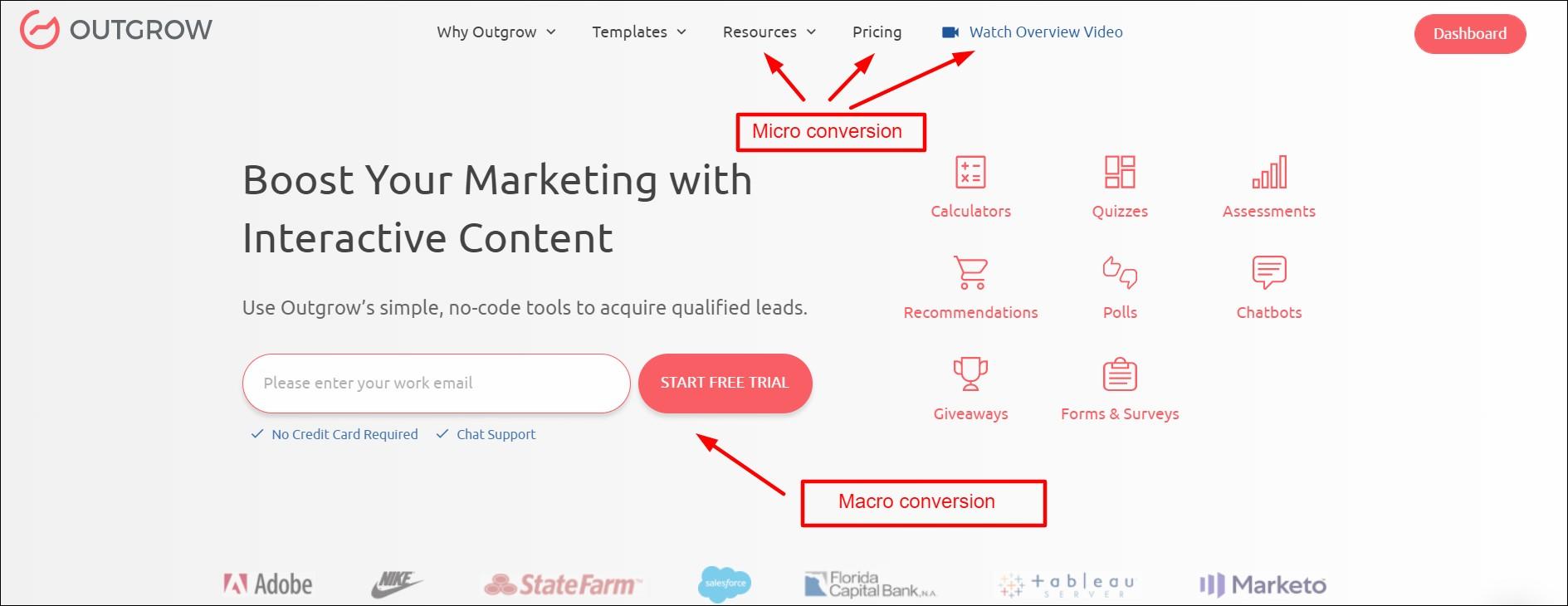 Macro & Micro conversion example