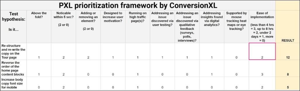PXL framework