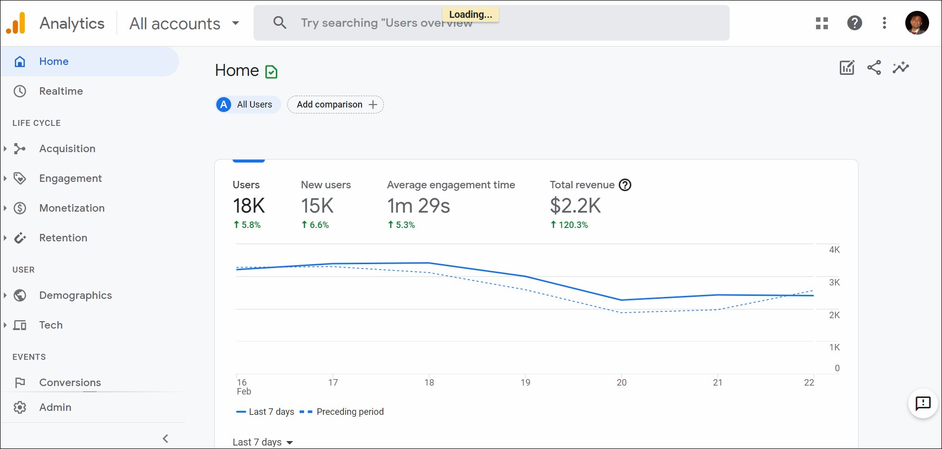 tracking micro conversions in google analytics