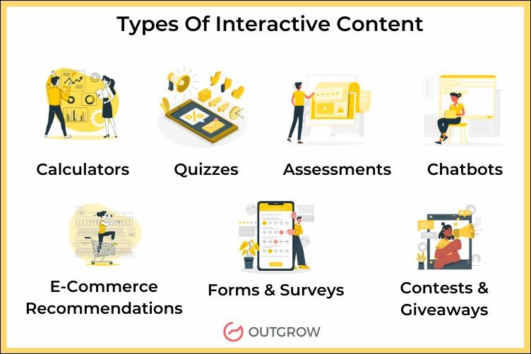 Outgrow Interactive Content