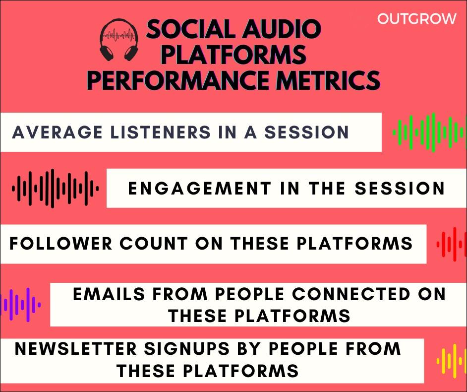 performance metrics on social audio