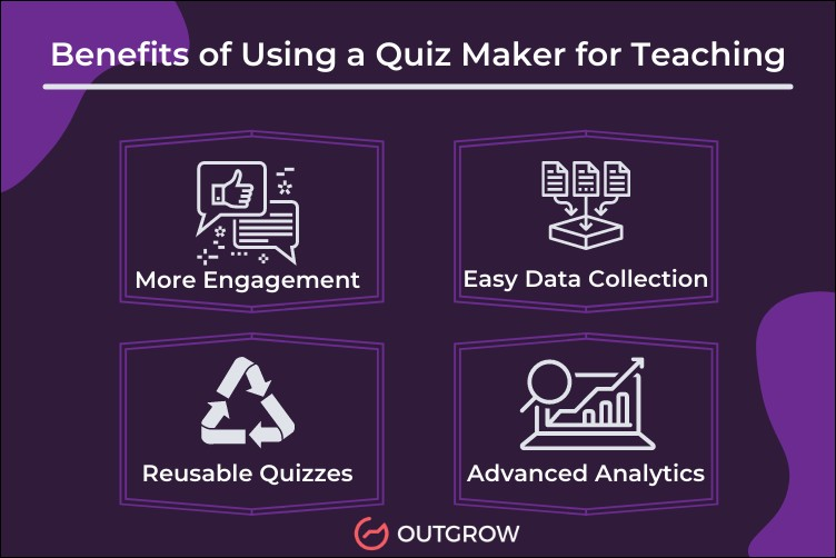 Benefits of Using a Quiz Maker for Teaching