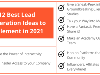 12 Best Lead Generation Ideas to Implement in 2021