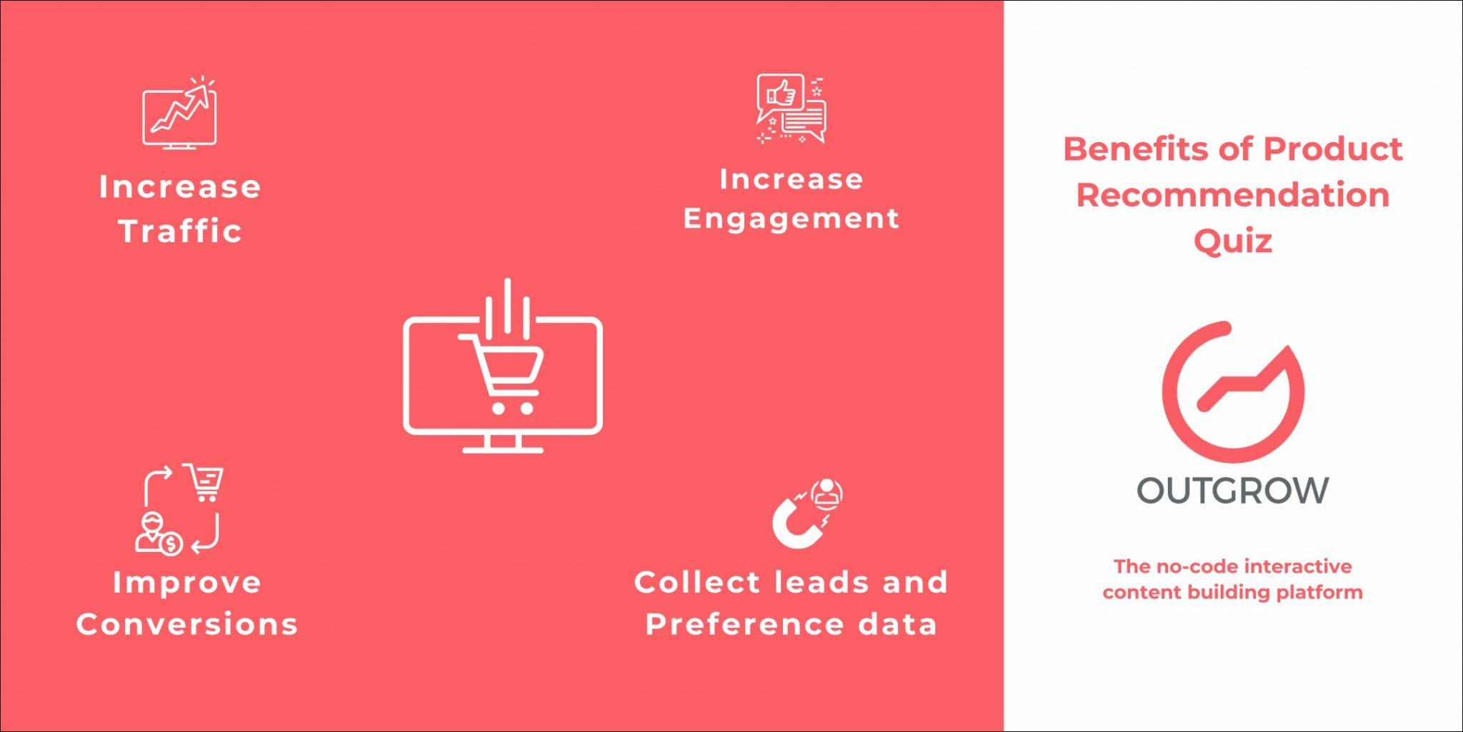 benefits of Best eCommerce Personalization Software