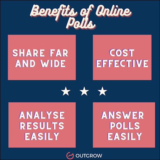 Benefits of Online Poll Makers