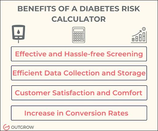 Benefits of a Diabetes Risk Calculator