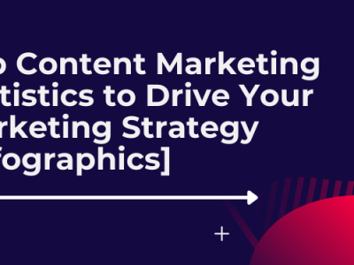 Top Content Marketing Statistics to Drive Your Marketing Strategy [Infographics]