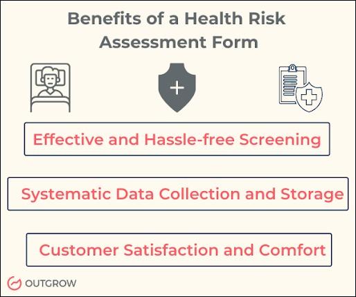 Health Risk Assessment Questionnaire Templates